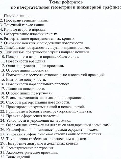 Скачать Образец Титульный Лист Кгу Некрасова
